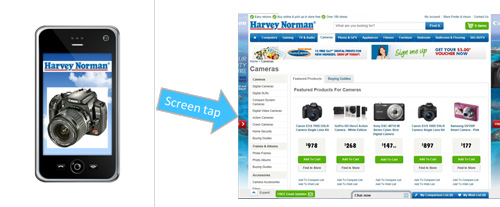 Figure 3. This Use Case shows the ability of the broadcast links to their advertisers' websites in this case Harvey Norman's camera sales