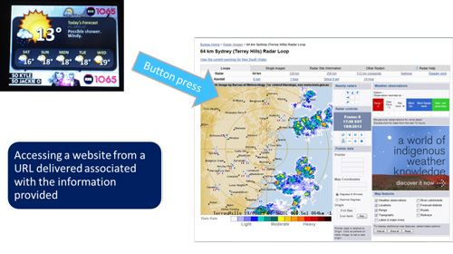 Figure 5.  While sales are important so is general information, weather being critical at times – for example when storms are coming listeners can receive information to allow them to prepare for poor road conditions or just getting belongings under cover